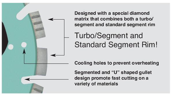 Turbo/Segment and Standard Segment Rim!